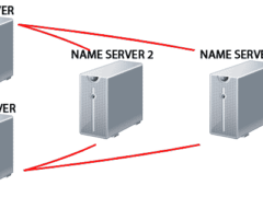 server-communication